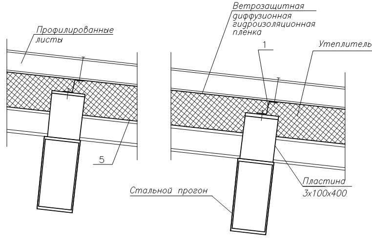 Как правильно покрыть крыть крышу профнастилом своими руками