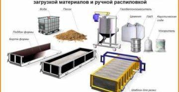 Рецепт изготовления шлакоблока: ингредиенты и процессы