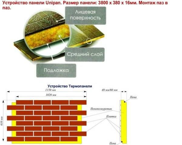 Отзывы фасадные панели унипан: отзывы | unipan