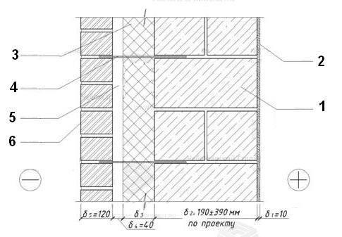 Какая толщина у дома из керамзитобетонных блоков с утеплителем и без?