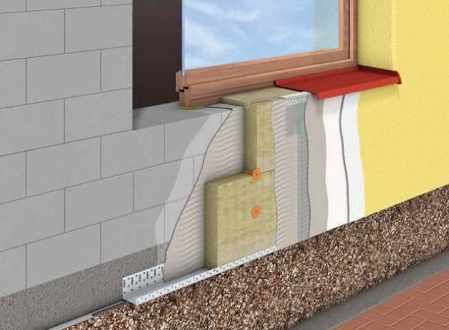 Технология утепления стен снаружи минватой под сайдинг и штукатурку своими руками