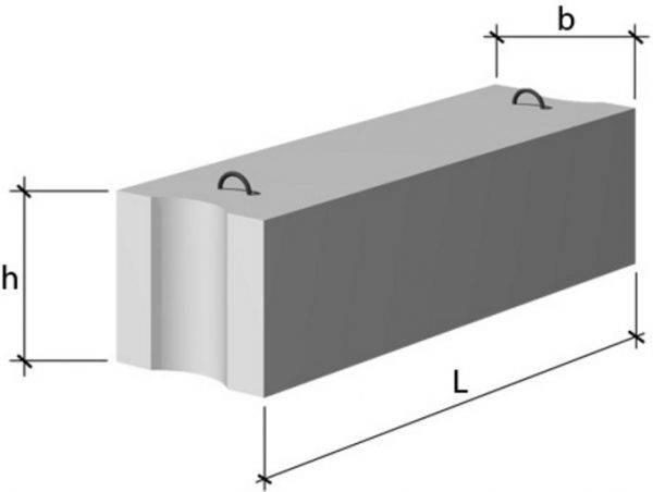 Подпорная стенка на участке: конструкции, чертежи и строительство своимии руками