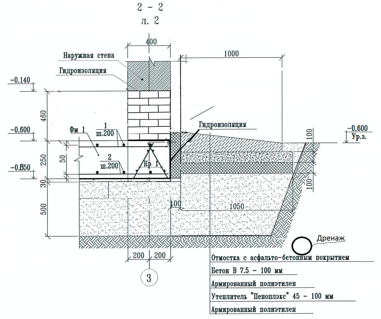 Определение значения несущей способности грунта