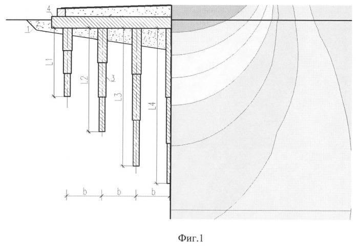 Обзор свайно-ростверковых фундаментов, технология возведения, нюансы