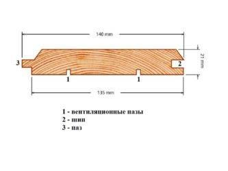 Сайдинг металлический под брус, обзор достоинств и технических характеристик материала