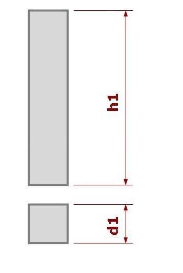 Как самостоятельно рассчитать расход материалов на фундамент