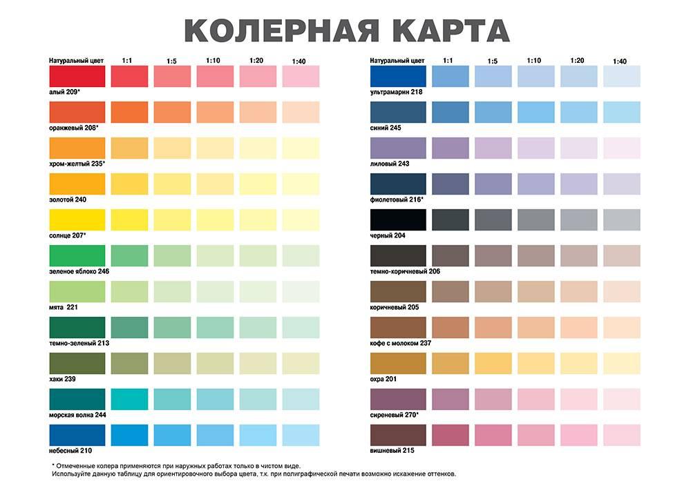 Особенности подбора и смешивания колера для краски