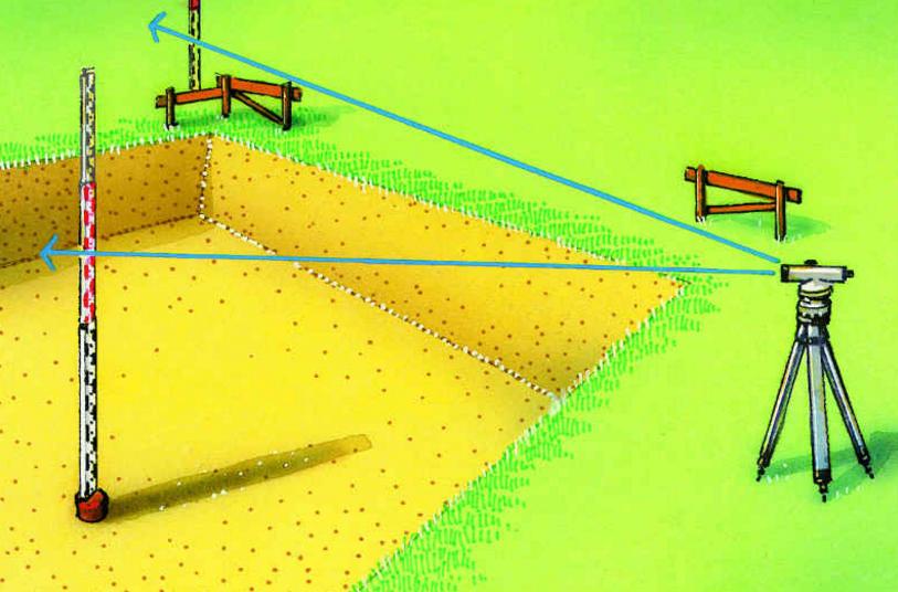 Акт передачи геодезических реперов в строительстве