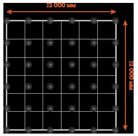 Свайный фундамент для каркасного дома: какие винтовые сваи выбрать, как рассчитать расстояние между опорами, на какую глубину закручивать?