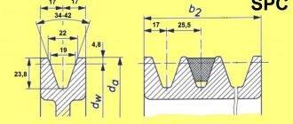 Как пахать культиватором? как правильно работать мотокультиватором? подготовка к работе. регулировка глубины вспашки земли