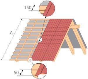 Расчет металлочерепицы на крышу: онлайн калькулятор, который поможет рассчитать количество листов на крышу