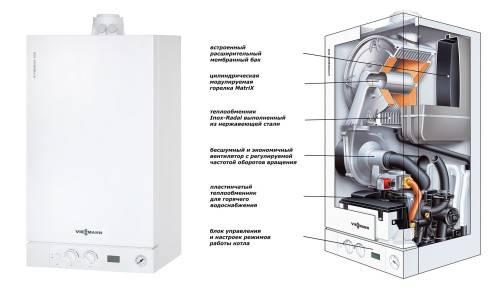 Схема обвязки газового котла отопления — какой отдать предпочтение для настенного двухконтурного котла?