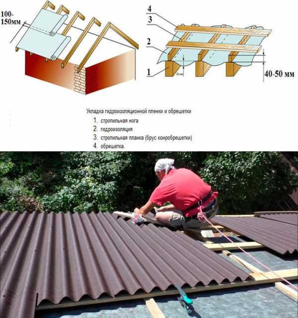 Пароизоляция для крыши: какую лучше выбрать и почему? обзор видов