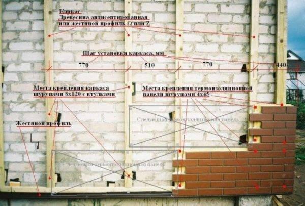 Облицовка дома панелями под кирпич: особенности, этапы монтажа и цены материалов