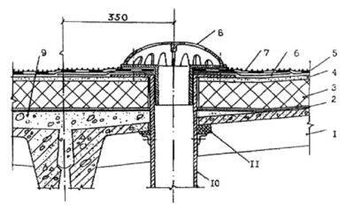 Внутренний водосток (кровли, крыши): система, устройство, испытание, расчет, монтаж, расстояние, трубы, узел, план, снип, уклон, ремонт, чертежи