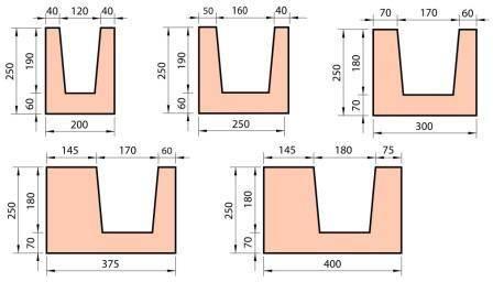 Что такое U-образные блоки из газобетона?