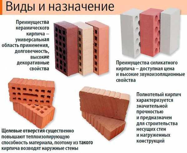 Кладка кирпича в два кирпича: базовые правила и способы кладки, системы перевязки швов