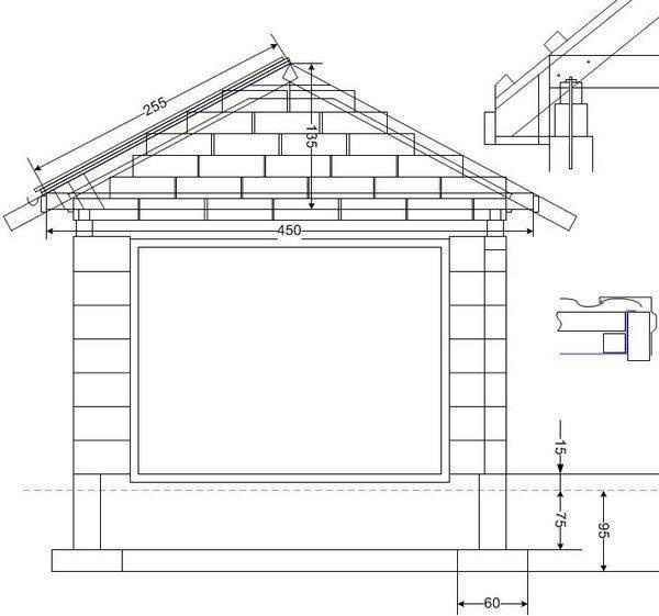 Строительство гаража из газобетона. этапность работ.