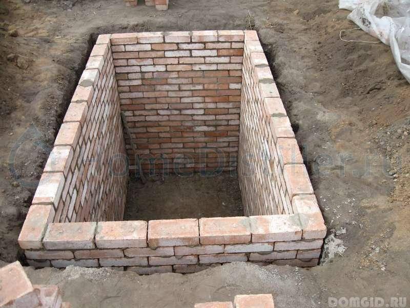 Как определить несущую стену в кирпичном доме, что это и какие ими являются (наружные, внутренние), из какого кирпича строят (250 мм и других), как возвести?