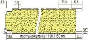 Способы и особенности расчета ленточного фундамента