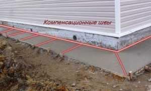 Как самому сделать отмостку вокруг дома из щебня или гравия