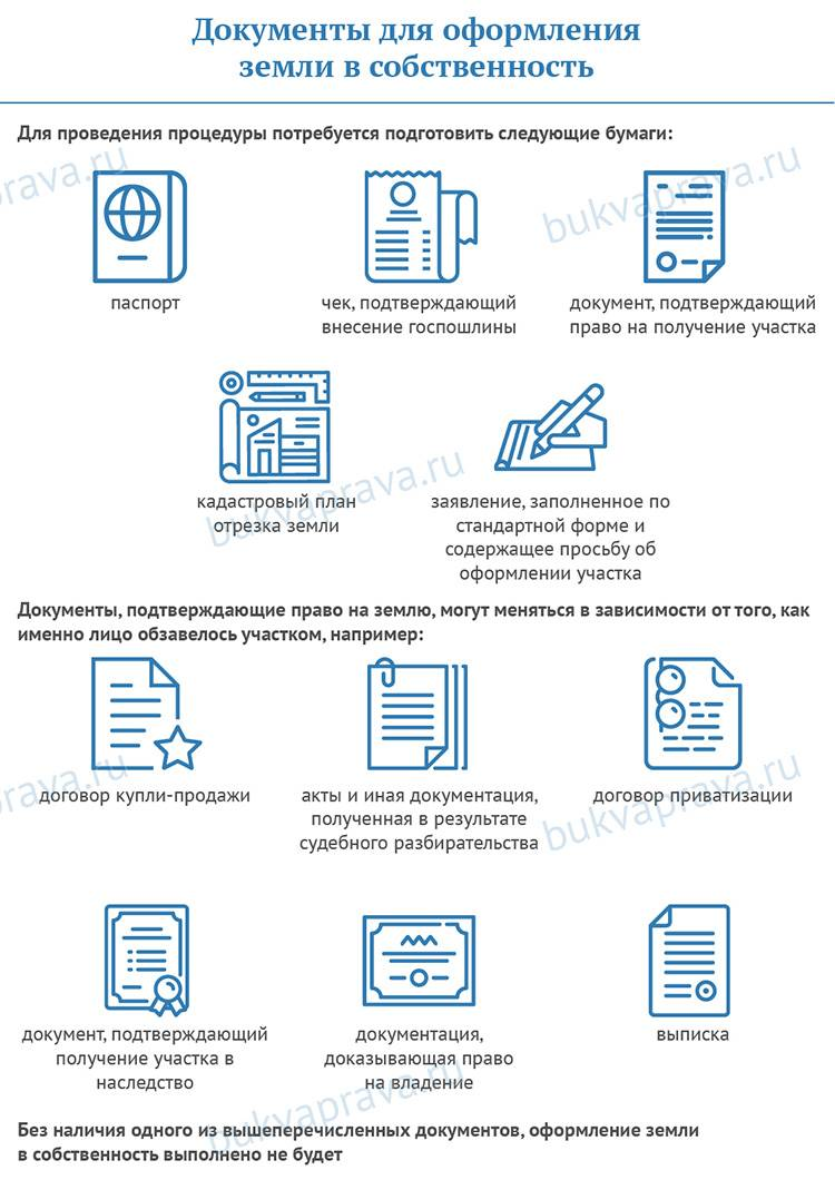 Дачная амнистия - порядок оформления участка и необходимые документы