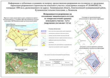 Размер земельного участка под ижс: минимальная и максимальная площадь для индивидуального жилищного строительства, а также сколько соток дают согласно нормам? юрэксперт онлайн