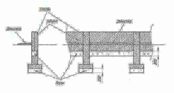 Утепление свайного фундамента: технология изоляции своими руками основания на винтовых сваях цоколя, снаружи, внутри дома, работа с пеноплексом