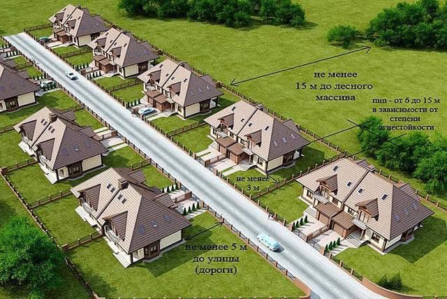 Покупка земли у государства: порядок и варианты действий, нюансы процедуры