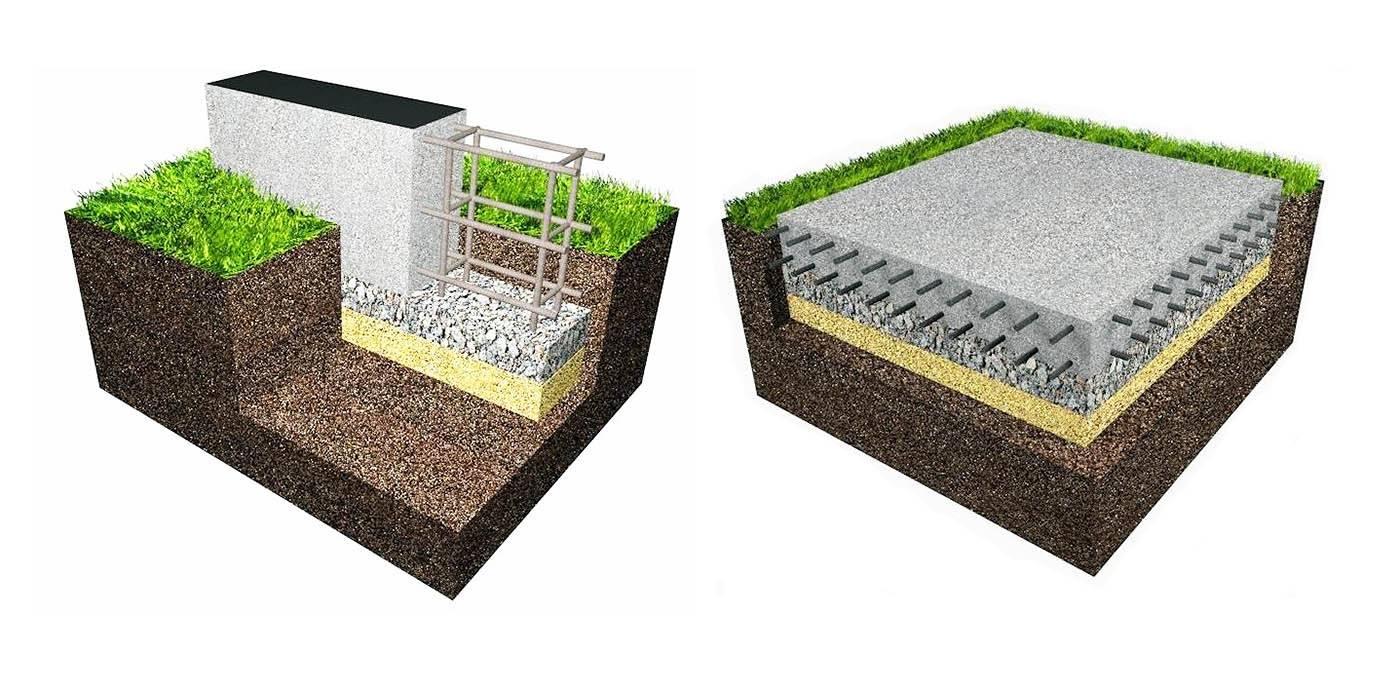 Монолитный ленточный фундамент: что это такое, плюсы и минусы, устройство, план, чертеж, расчеты, технология строительства для дома