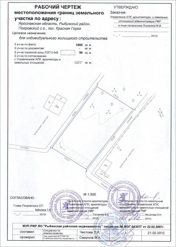 Как составляется заявление о предварительном согласовании предоставления земельного участка