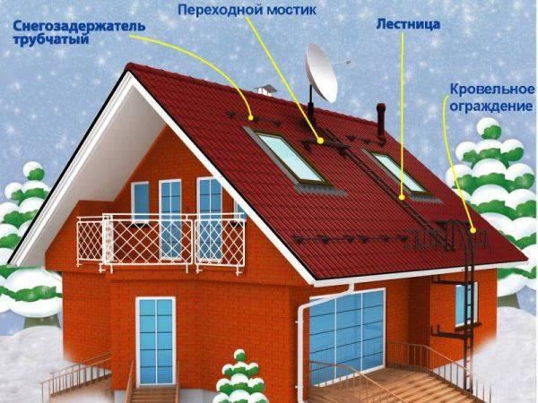 Снегозадержатели на крышу: принцип работы, виды, особенности монтажа