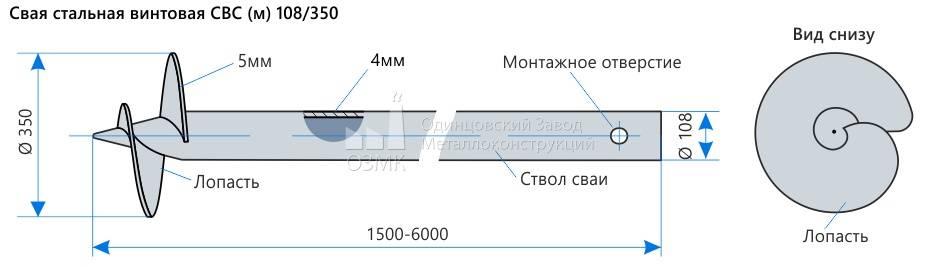 Особенности металлических винтовых свай, где применяются и средняя стоимость