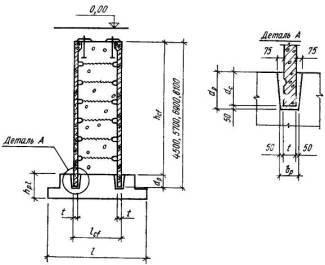 Мелкозаглубленный столбчатый фундамент: особенности, этапы возведения своими руками (в том числе на пучинистых грунтах)