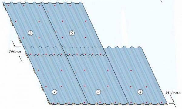 Как покрыть крышу профлистом своими руками: как крыть профнастилом правильно, покрытие кровли профлистом, укладка покрытия, как настелить