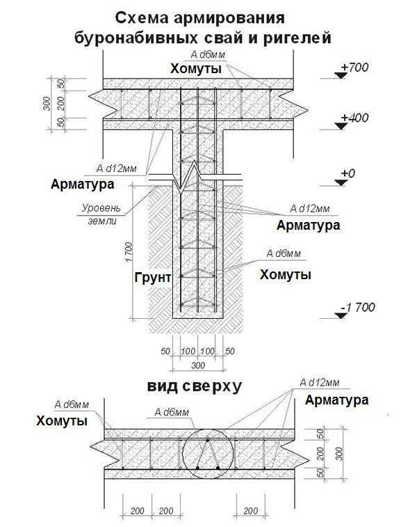 Буроинъекционные сваи: устройство, виды, монтаж