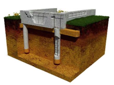 Фундамент на забивных сваях для частного дома   свой дом