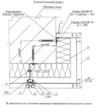 Конструктивные особенности вентилируемого фасада + технология сборки