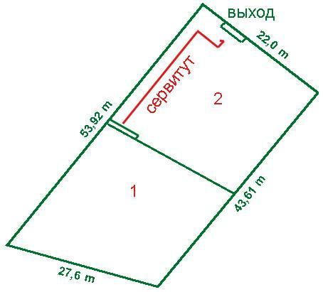 Частный сервитут: как устанавливается, образец заявления и соглашения на обременения земельного участка в собственности, когда могут требовать и кем оформляется? юрэксперт онлайн