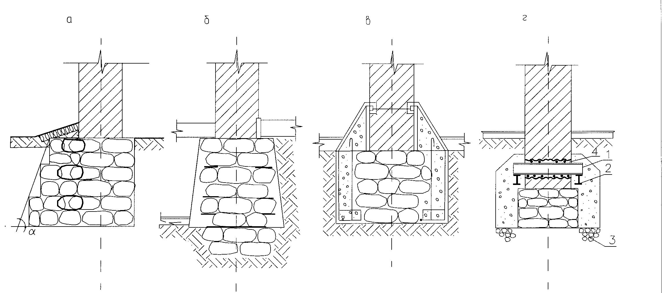 Усиление ленточного фундамента: бетонной рубашкой, железобетонной обоймой, сваями, использованием отливов, торкретбетоном