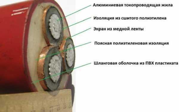 Прокладка кабеля в траншее – основные нормы и требования