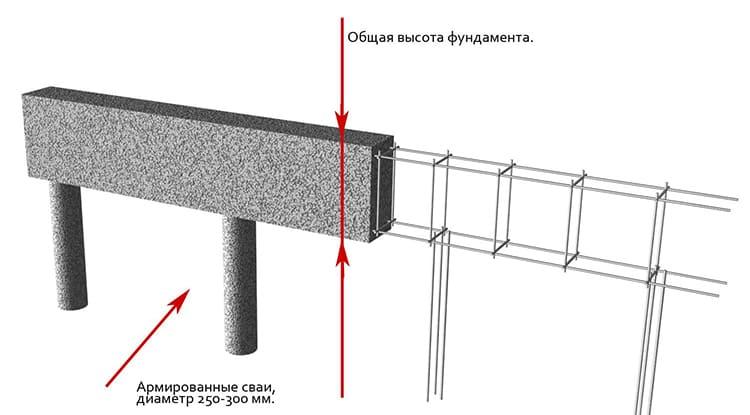Свайно-ростверковый монолитный фундамент