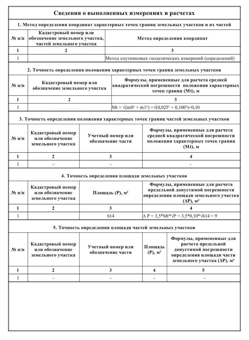 Допустимая погрешность при межевании земельных участков по закону: образец, как выглядит заявление на кадастровые работы, кто делает процедуру