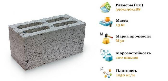 Керамзитобетон, свойства и виды. как выбрать керамзитобетонный блок   строй сам