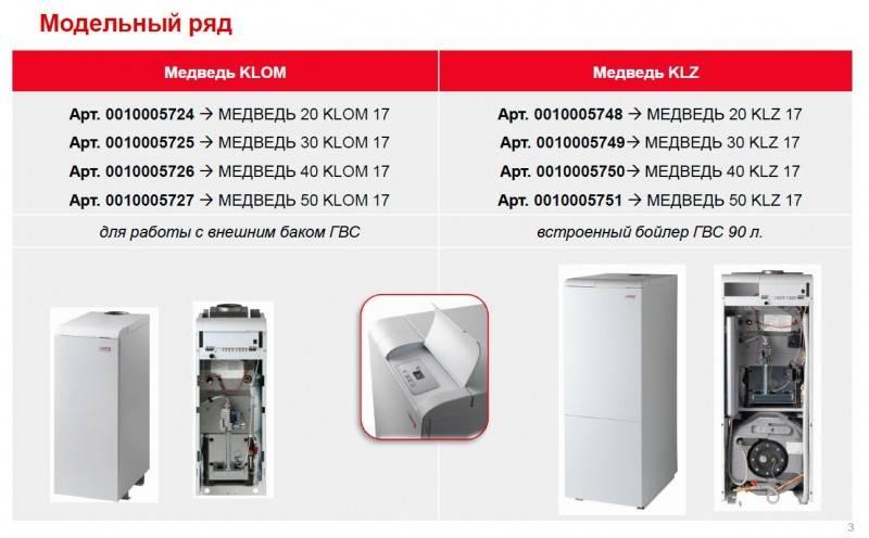 Отопительный газовый котел protherm рысь: устройство, параметры насоса, а также инструкция по эксплуатации и отзывы владельцев
