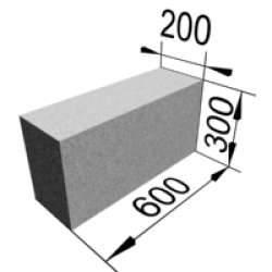 Пеноблок состав – из чего делают пеноблоки, состав пенобетонных блоков, пропорции ингредиентов — foamin.ru