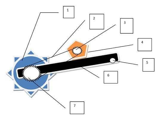 Как правильно копать траншею мотоблоком или мотобуром?