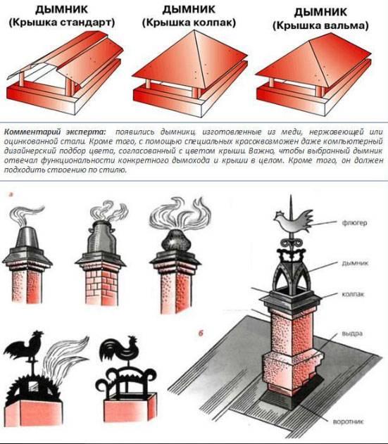Колпак на трубу дымохода, зонт на дымоход своими руками, защита от дождя и конденсата