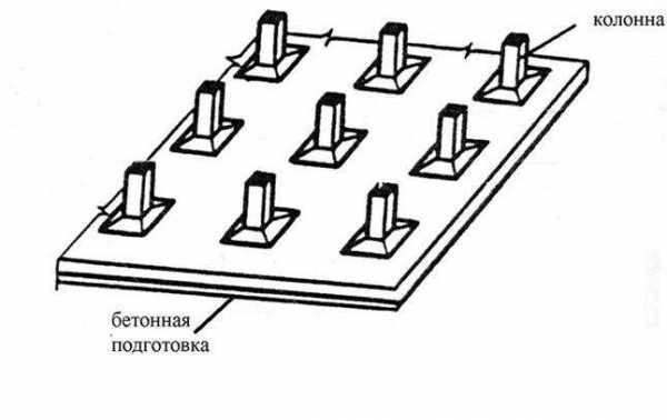 Технологическая карта на устройство канализационных колодцев сборных железобетонных