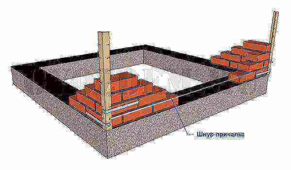 Самодельные станки для изготовления шлакоблоков и других строительных материалов в домашних условиях